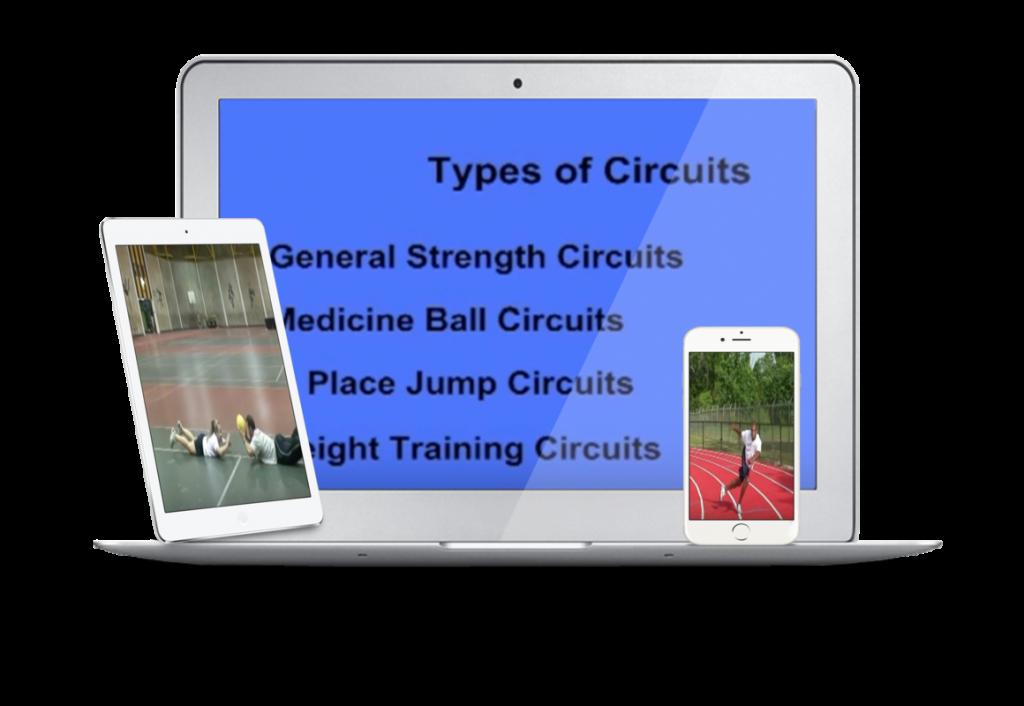 circuittrainingpack 1024x706 Circuit Training: Design & Administration (DVD)