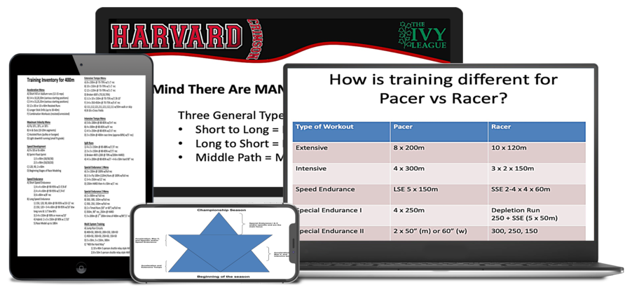 Marc Mangiacotti - Optimal Training for Every Type of 400m Runner