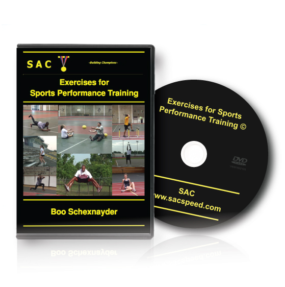 Exercises for Sports Performance Training