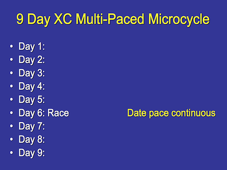 9 Day Cross Country Microcycle