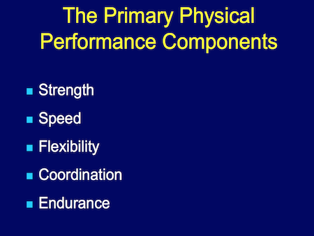 Flexibility Cross Country Training Component