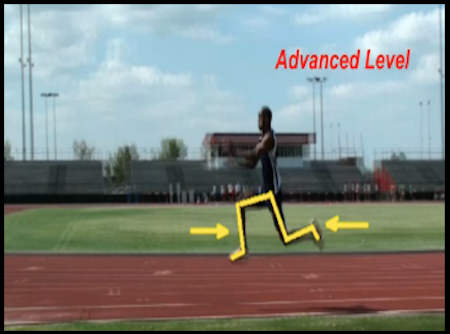 Jumps Technique & Approach Development