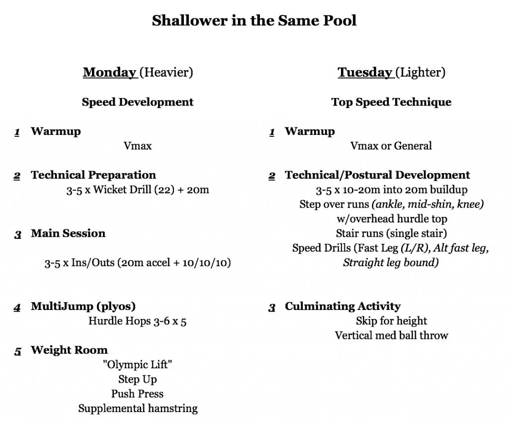 Latif Thomas training shallower in the same pool