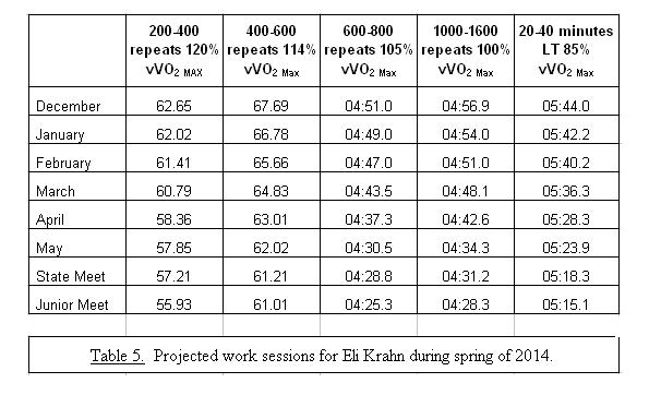 CTF-Eli Krahn - Profile Values.T5